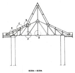 Image Result For Renovasi Rumah
